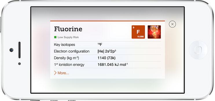 Periodic table app the portfolio of designer mark wu periodic table app urtaz Gallery